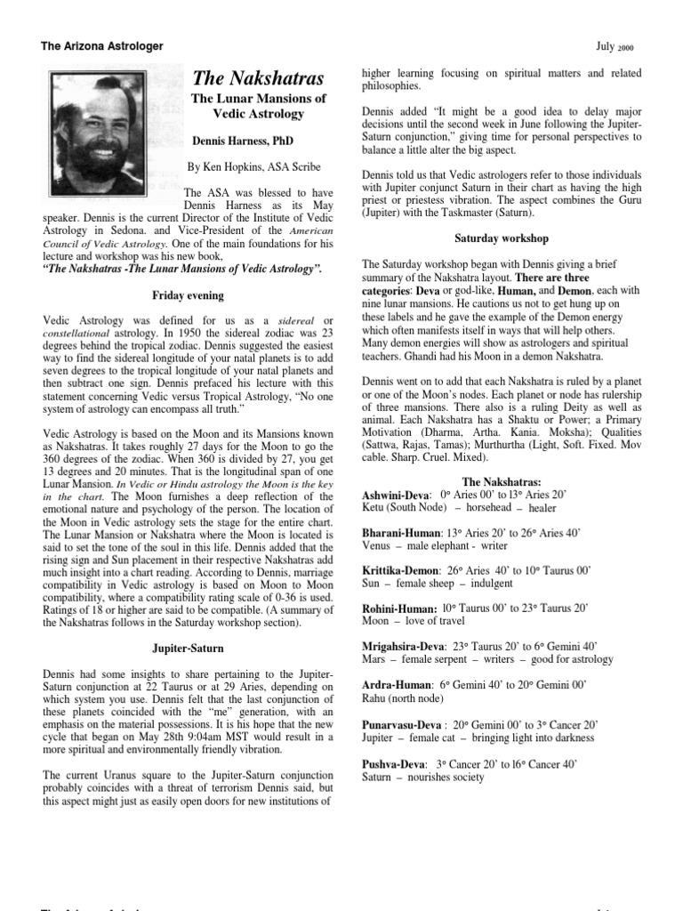 Venus deity vedic astrology calendar