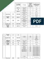 Propunerile MAEIE privind constituirea a 191 de secții de votare în străinătate