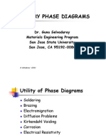 Binary Phase Diagrams