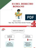Fuentes Del Derecho Romano DIAPOSITIVAS