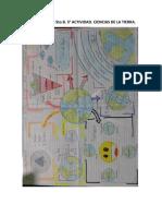 Mapa Mental. La Tierra y sus Implicaciones.