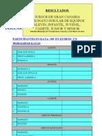 Result a Dos to Insular Por Equipos 13-03-2011 Carrizal