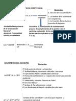 CONCEPTO DE MUNICIPIO (2) tema 1