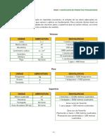 Dosificación de los Productos Fitosanitarios libro (1)