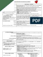 trousse_a_outils_pour_le_brevet