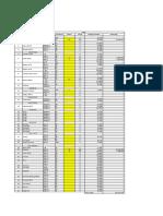 FORM PERHITUNGAN DATA  PENJUALAN- PERIODE DESEMBER 2020 SIDRAP