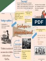 Any Vitória - Mapa mental da sociologia