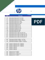 Tabela DTC