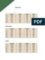 Pronombres y determinantes posesivos en alemán