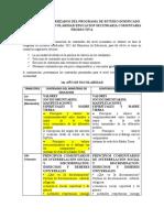 Contenidos Prioriizados Del Programa de Estudio Dosificado 2021 Por A