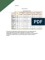 FORMULACION - Estudio de impacto ambiental