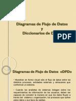 6 - DFD (Repaso) y Diccionario de Datos