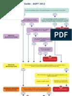 2012 Program Eligibility Guide - FINAL 07.03.11