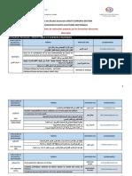 liste des thèmes proposés CED 2020(2)