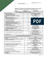 3 к Proc 4-01 Чек-лист проекта