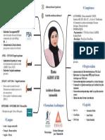 Akhouayri Hasna.pdf