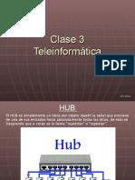 teleinformatica_clase_3_2021