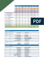 Calendrier Bundesliga 2010/2011