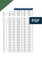 Control de examenes CL2 por docente 21.05