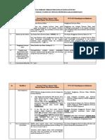 Internal Discussion - Penyelenggaraan Kehutanan (PP Omnibus Law)