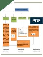 u6 Mapa 6.8 Consolidacion Primaria Del Suelo Arcilloso