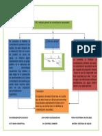 u6 Mapa 6.9 Estudio General de Consolidacion Secundaria
