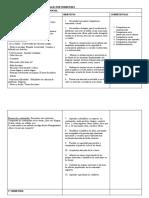 programación Habilidades sociales. Contenidos y Objetivos