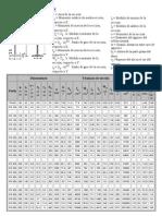 tabla de perfiles IPN
