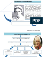 Teoría de Hildegard Peplau