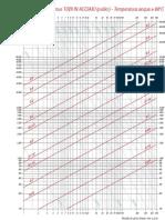 CALEFFI_diagramma_perdite_acciaio_80