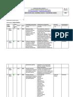 13. Planificacion Filosofía Política