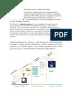 Contribuciones de jean Piaget a la educación