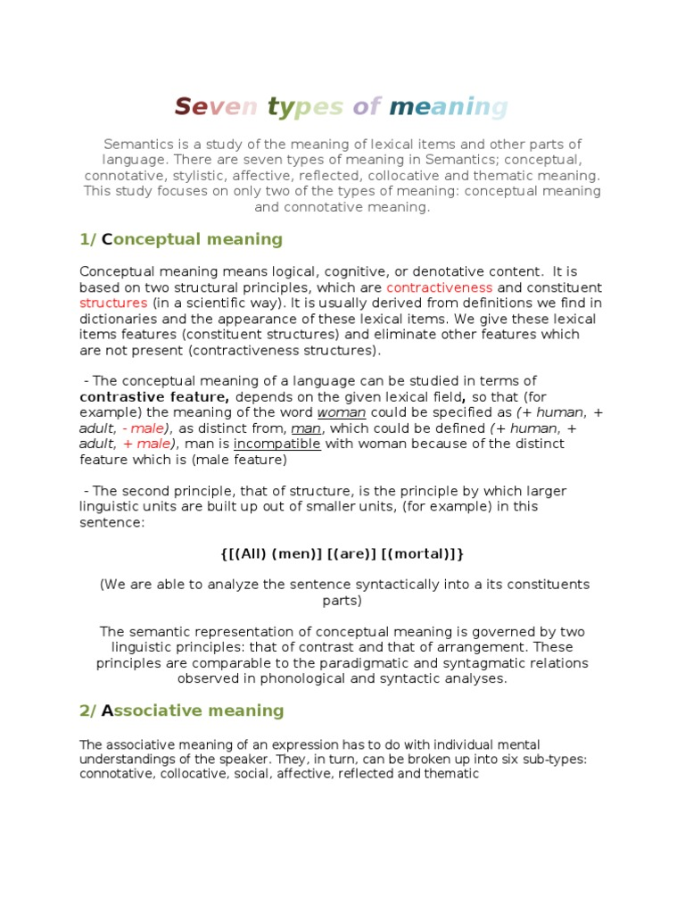 Seven Types Of Meaning Semantics Interpretation Philosophy