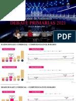 Informe de Audiencia DEBATE PRIMARIAS 2021 (21 y 22 de Junio)