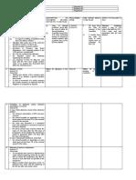Checklist-Companies Act 1956