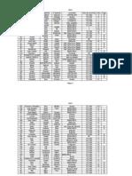 Lista inscritos 22-3-2011