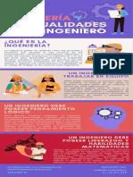 Infografía - Cualidades de un Ingeniero