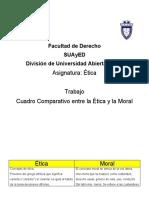 cuadro  comparativo ETICA Y MORAL