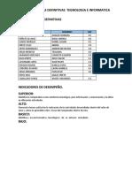 Planilla Notas Definitivas Tegnologia e Informatica