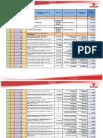 004_Matriz  de articulación de pilares, metas, resultados y acciones
