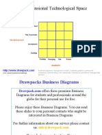 Two-Dimensional Technologial Space diagram