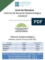 MENDOZA 24jun21 Informe de Situación Epidemiologica