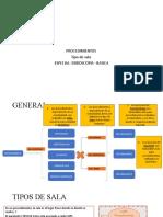 RESUMEN SERVICIOS PROFESIONALES SALAS Y MATERIALES V1