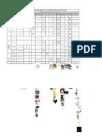 Matriz de elementos de proteccion personal por cargo (1)