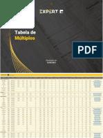 Tabela de Multiplos