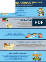 10 Nuevas Competencias Para Enseñar Infografia