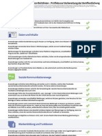 Facebook Plattform Policy Checklist (Deutsch)