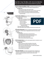 10 Must Know Factors of Occlusion