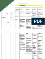 PLANIFICATION CI 2ème TRIM 2016-17