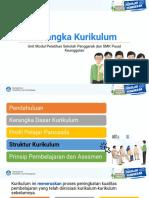 Struktur Kurikulum SMK - 27 MEI 2021 (1)